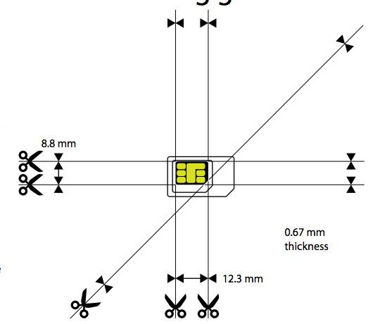 Nano Sim Template 8 5x 11 Cómo Cortar Una Tarjeta Sim En Microsim O Nanosim
