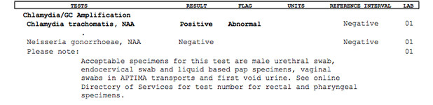Negative Std Test Results form Chlamydia and Gonorrhea Std Test Results
