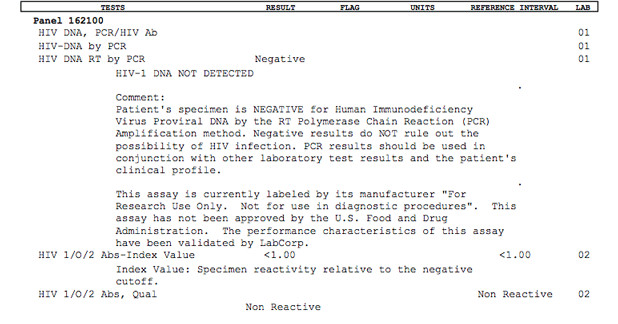 Negative Std Test Results form Std Testing Example Test Results