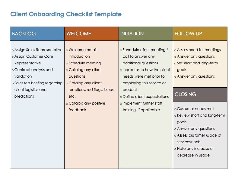 New Employee Onboarding Checklist Template 21 Boarding 30 60 90 Day Plan Examples Pdf Word