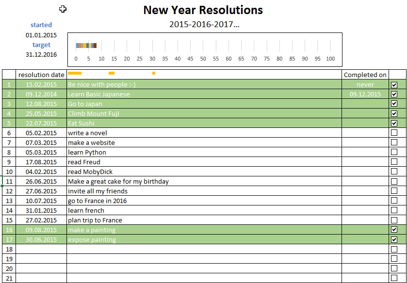 New Years Resolution Template Excel Template New Year Resolutions Template for Excel