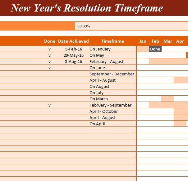 New Years Resolution Template New Year's Resolution Timeframe
