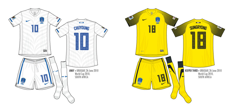 Nike Football Jersey Template Free Blank soccer Jersey Template Download Free Clip Art