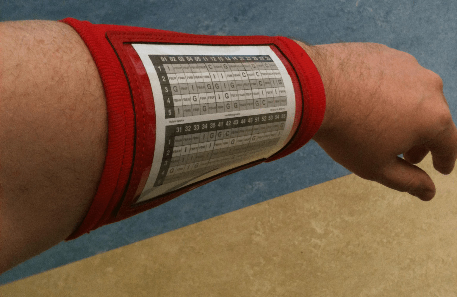 Nike Qb Wristband Template Football Play Wristbands