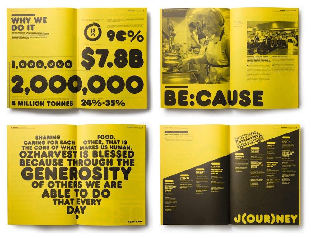 Non Profit Annual Report Template 50 Customizable Annual Report Design Templates Examples