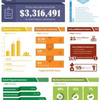 Non Profit Annual Report Template Nonprofit Annual Report Examples Nonprofit Marketing Guide