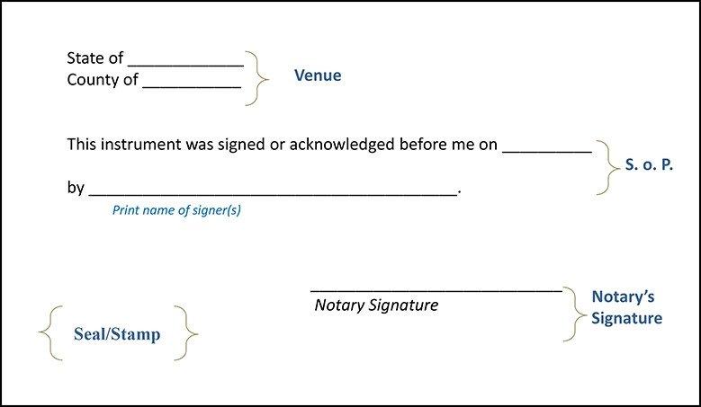 Notary Signature Block Template Montana Notary Public Handbook