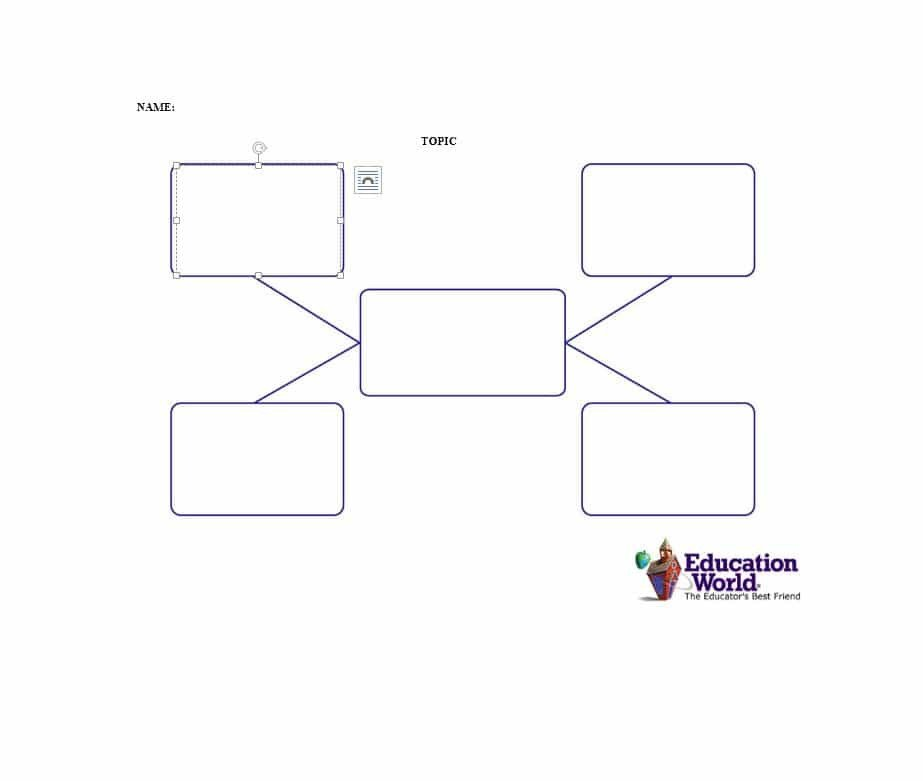 Nursing Concept Map Template 40 Concept Map Templates [hierarchical Spider Flowchart]