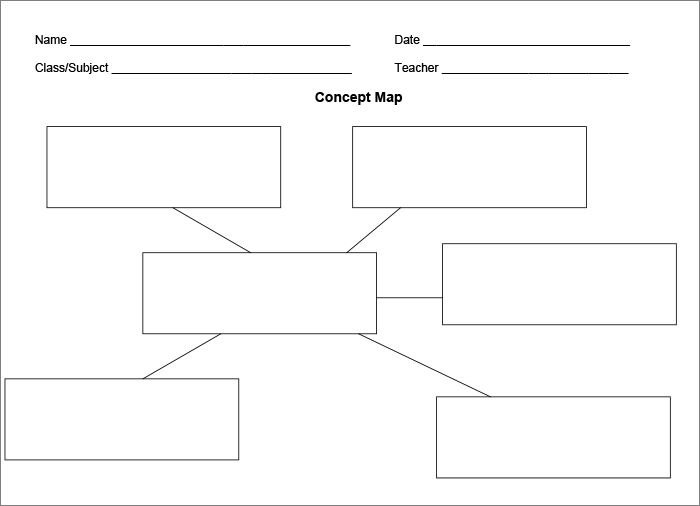 Nursing Concept Map Template Concept Map Template