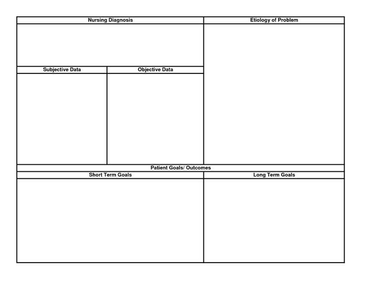 Nursing Concept Mapping Template Best 25 Nursing Care Plan Ideas On Pinterest