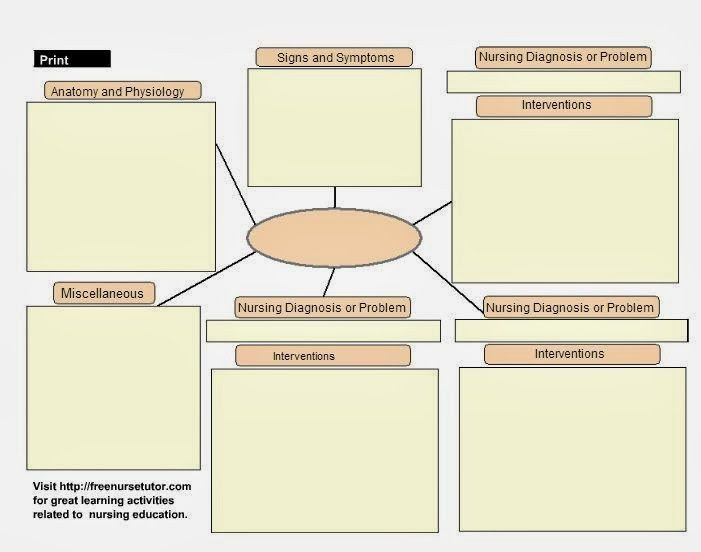 Nursing Concept Mapping Template Line Bubb Can Create A Bubble Concept Map Gliffy