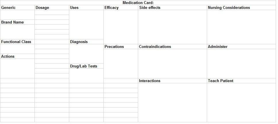 Nursing Drug Card Template Card Template Nursing