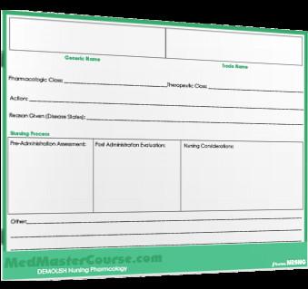 Nursing Drug Card Template Drug Card Template