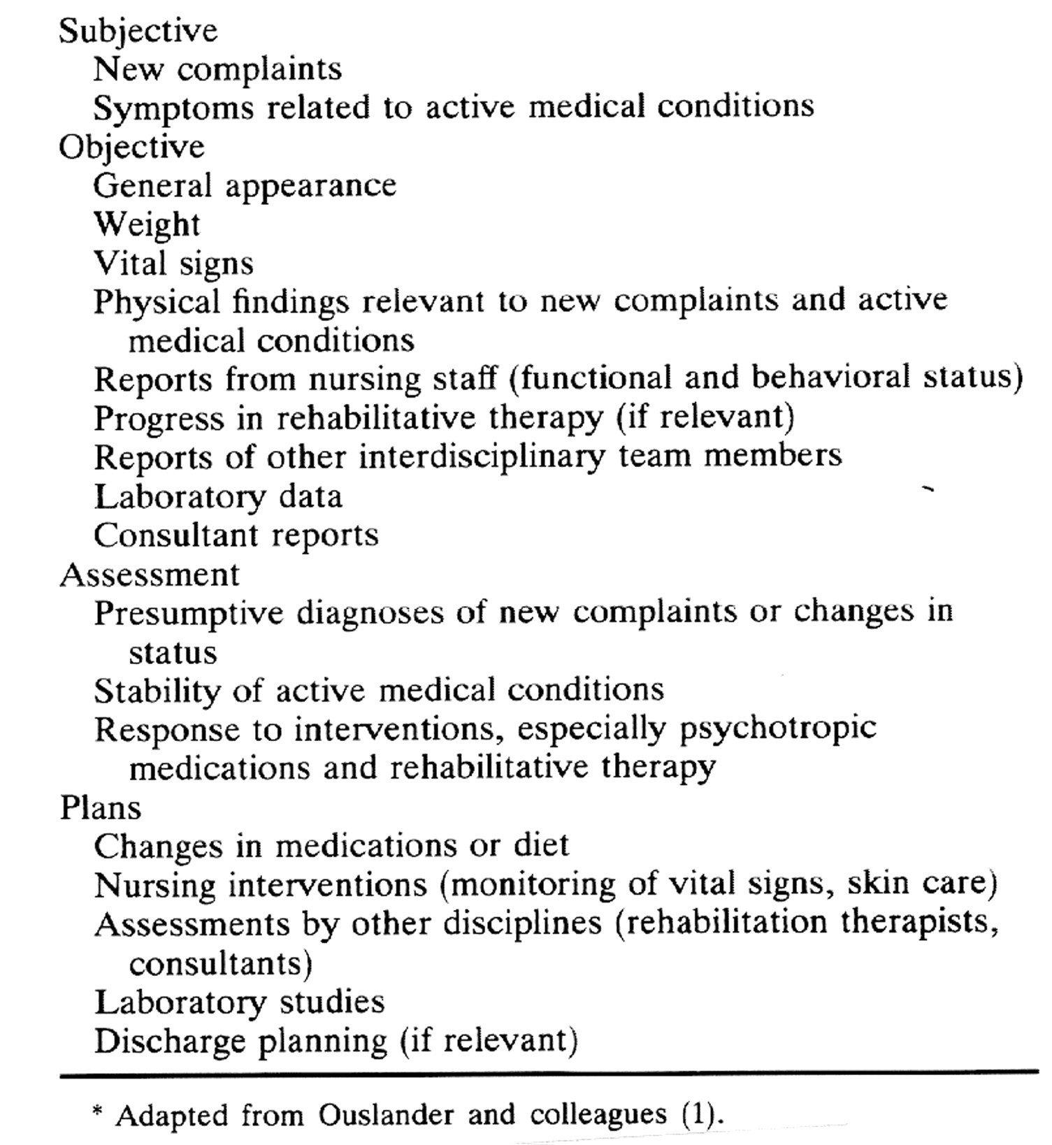 Nursing Progress Notes Examples 4 5 Discharge Summary Example