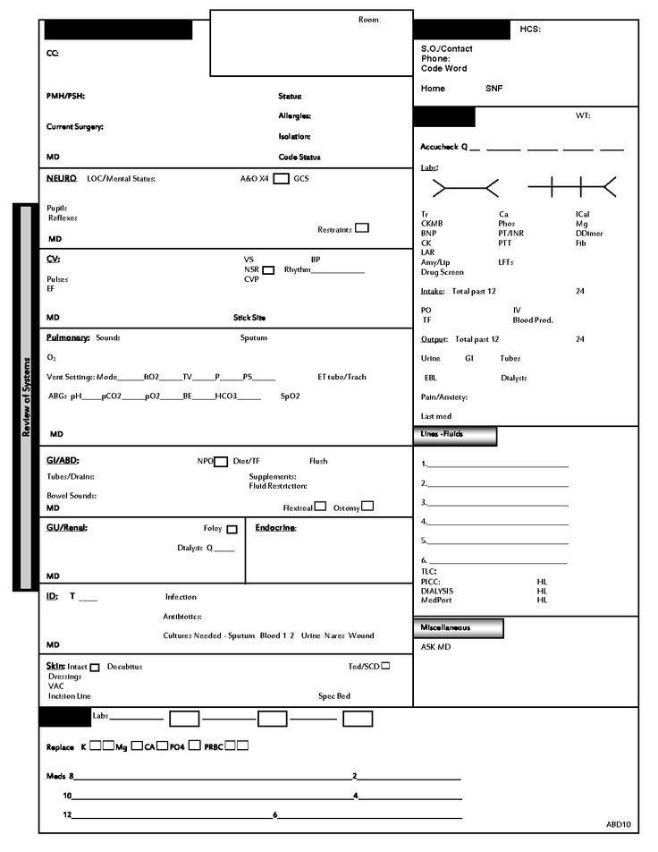 Nursing Report Sheet Template Icu Nurse Report Sheet Template Nurse