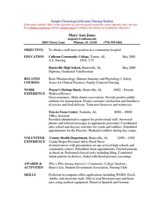 Nursing Student Resumes Examples Nursing Student Resume Template Hdresume Templates Cover
