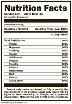 Nutrition Facts Template Word Nutrition Facts Label Nutrition Facts Template for