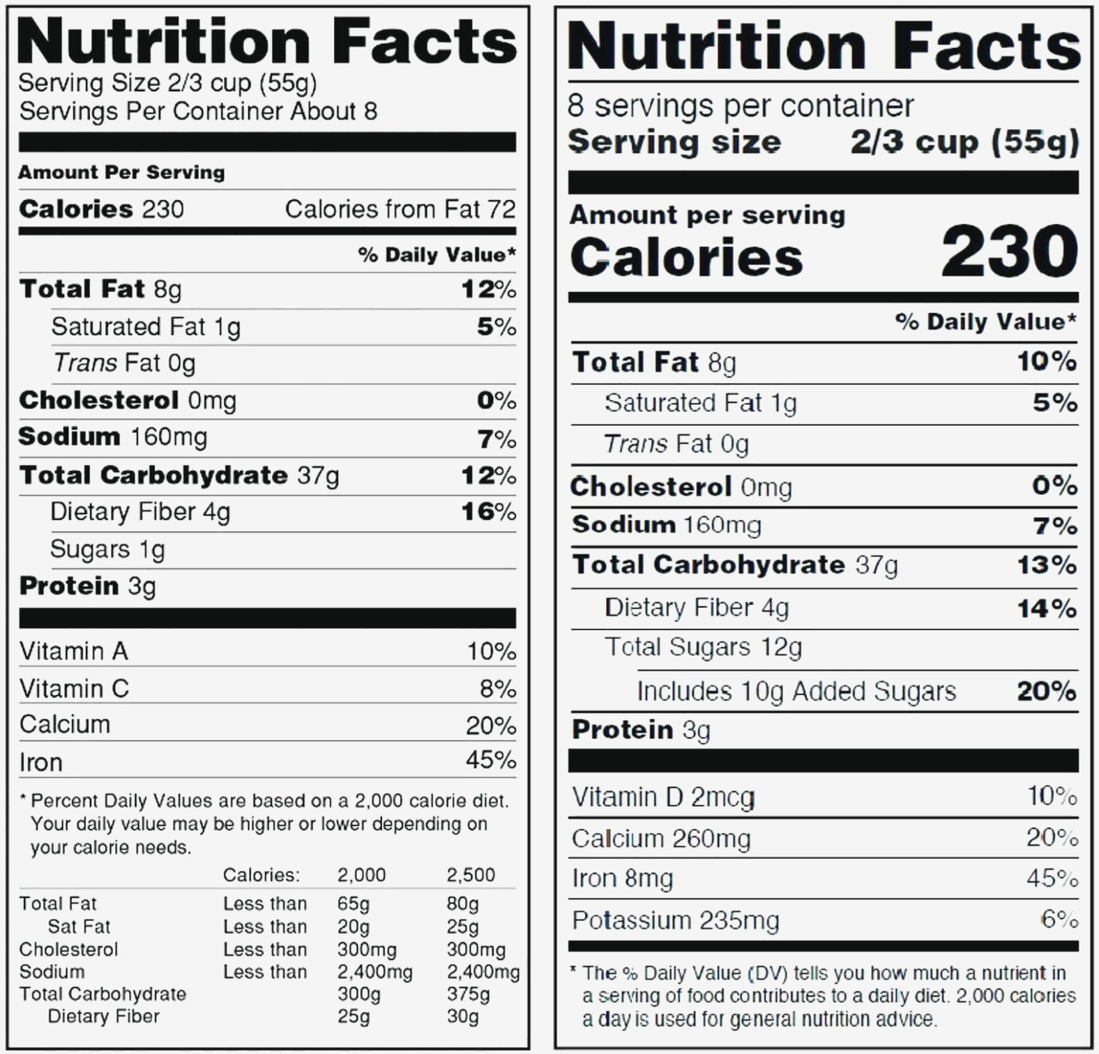 Nutrition Label Template Excel 14 Things that Happen when You