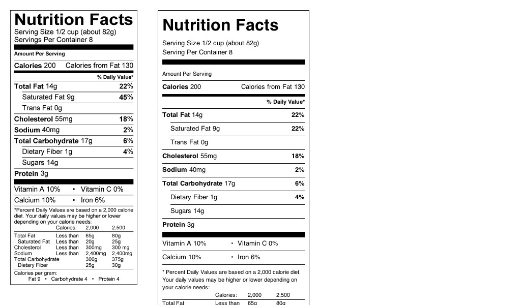 Nutrition Label Template Excel Nutrition Facts Table In HTML & Css