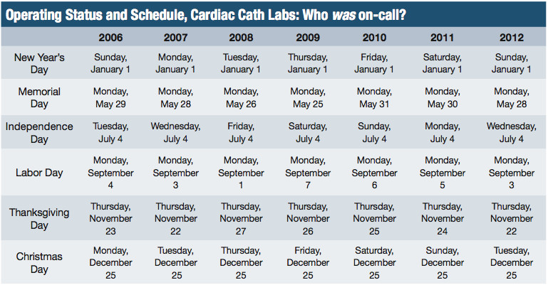 On Call Schedule Template Call Rotation Schedule Template