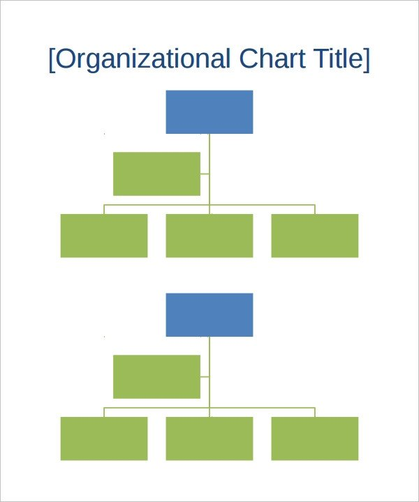 Organizational Chart Template Word 17 Sample organizational Chart Templates Pdf Word Excel