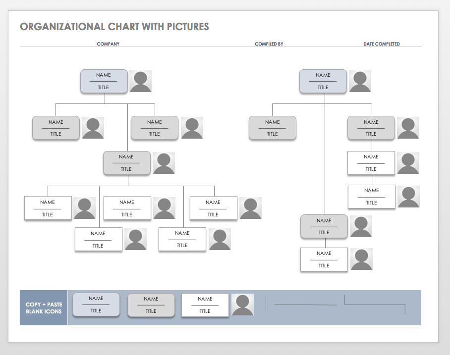 Organizational Chart Template Word Free organization Chart Templates for Word