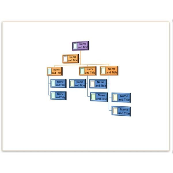 Organizational Chart Template Word Two Free Blank organizational Chart Template to Download