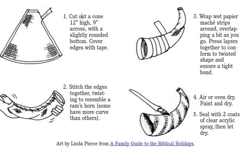 Paper Trumpet Craft Template Feast Trumpets Coloring Pages Coloring Pages