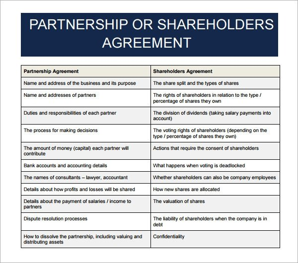 Partnership Agreement Template Pdf Business Partnership Agreement 12 Download Documents In