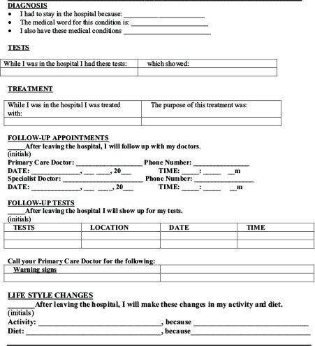 Patient Discharge form Template 3 Inpatient Discharge Summaries