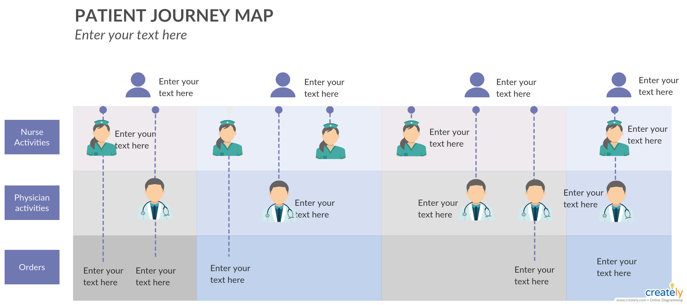 Patient Journey Mapping Template the Patient Journey Map which Outlines All Of the Patient
