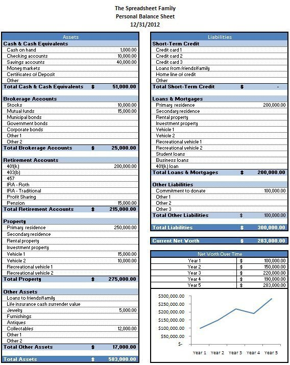 Personal Balance Sheet Template Free Excel Template to Calculate Your Net Worth