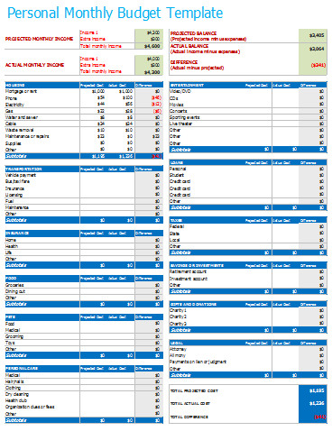 Personal Budget Templates Excel 7 Plus Monthly Bud Templates to Keep Your Finances On Track