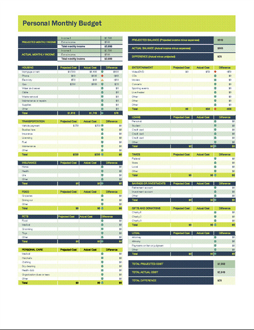 Personal Budget Templates Excel Personal Monthly Bud Spreadsheet