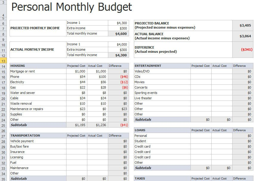 Personal Budget Templates Excel Personal Monthly Bud Template In Excel