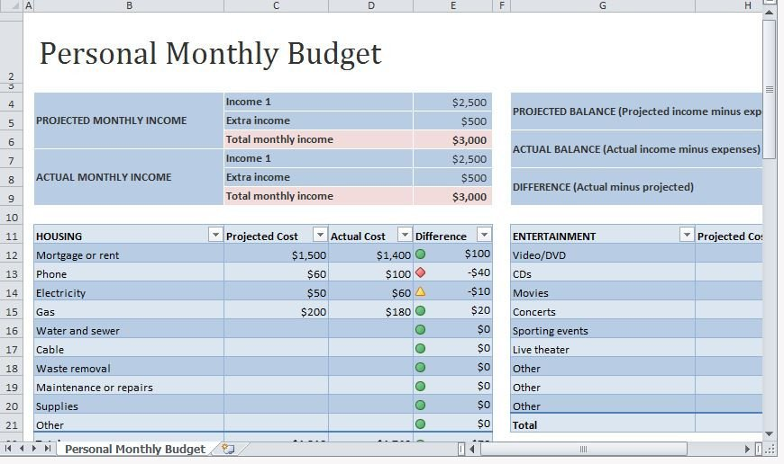 Personal Budget Templates Excel Personal Monthly Bud Template
