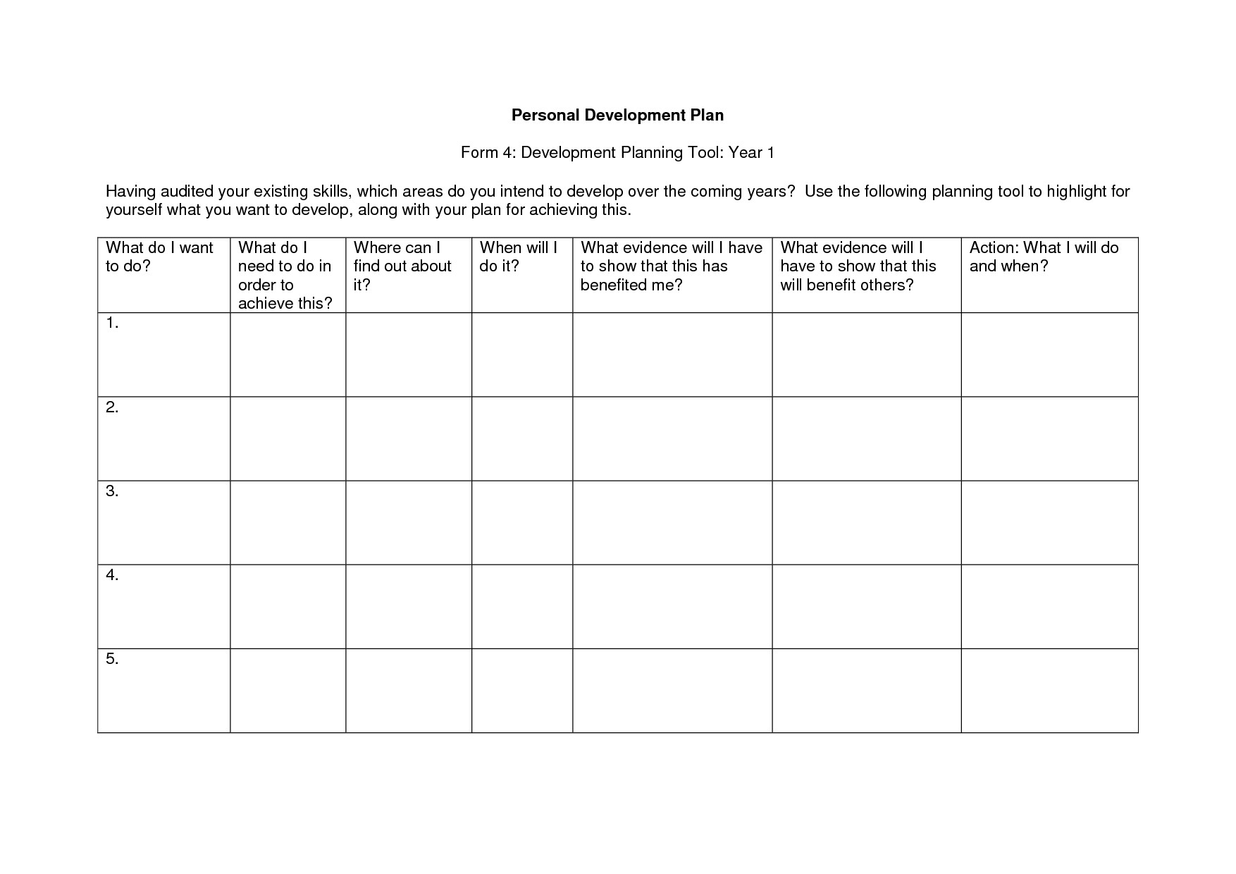 Personal Improvement Plan Template 14 Best Of Army Self Development Plan Worksheet