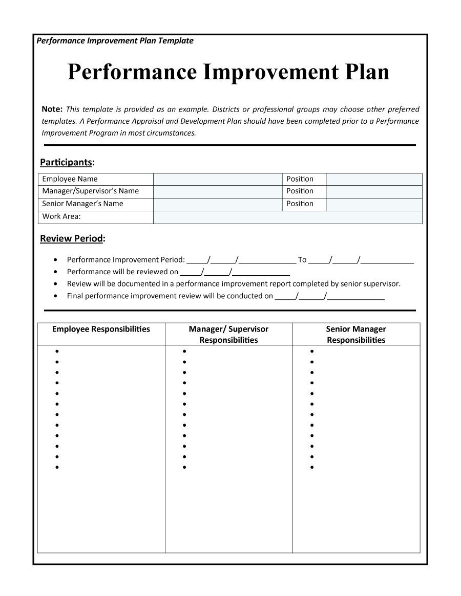 Personal Improvement Plan Template 40 Performance Improvement Plan Templates & Examples