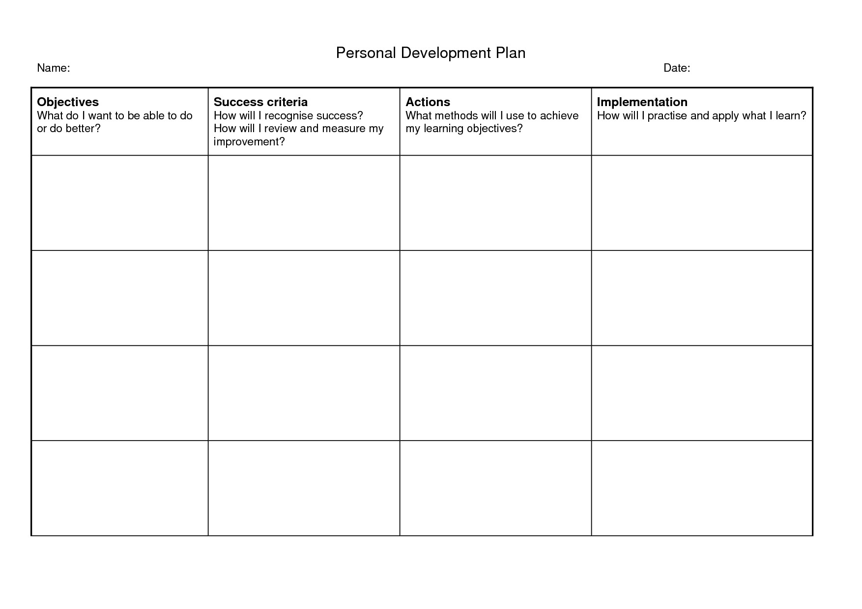 Personal Improvement Plan Template 6 Free Personal Development Plan Templates Excel Pdf formats