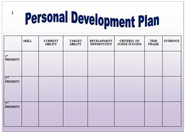 Personal Improvement Plan Template Help Yourself by Following these Great Self Improvement