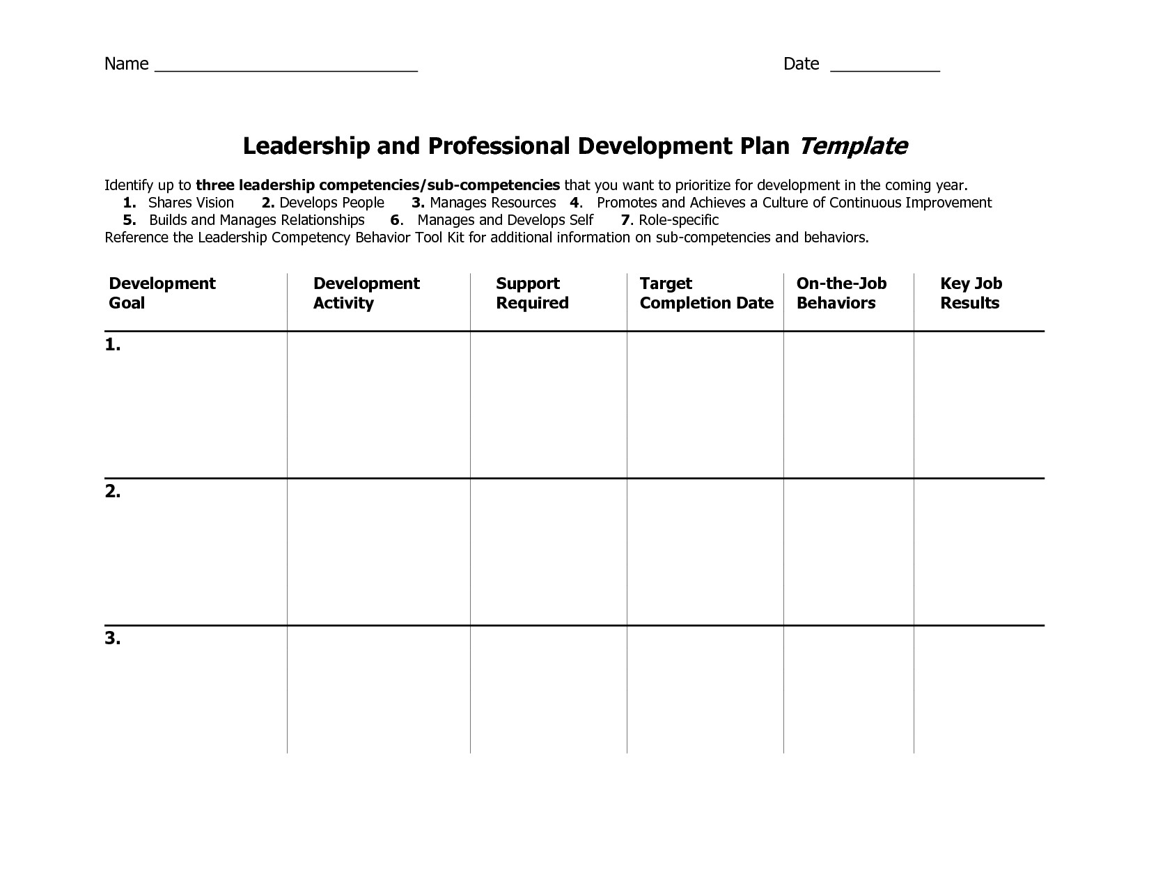 Personal Improvement Plan Template Individual Development Plan Template Word Google Search