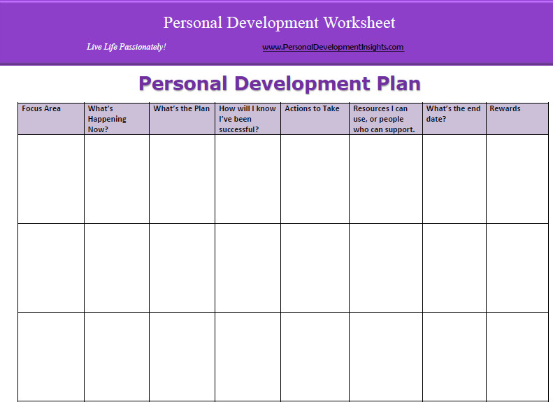 Personal Improvement Plan Template Personal Development In organisations