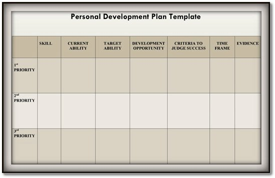 Personal Improvement Plan Template Personal Development Plan Template – 9 Free Samples In Pdf