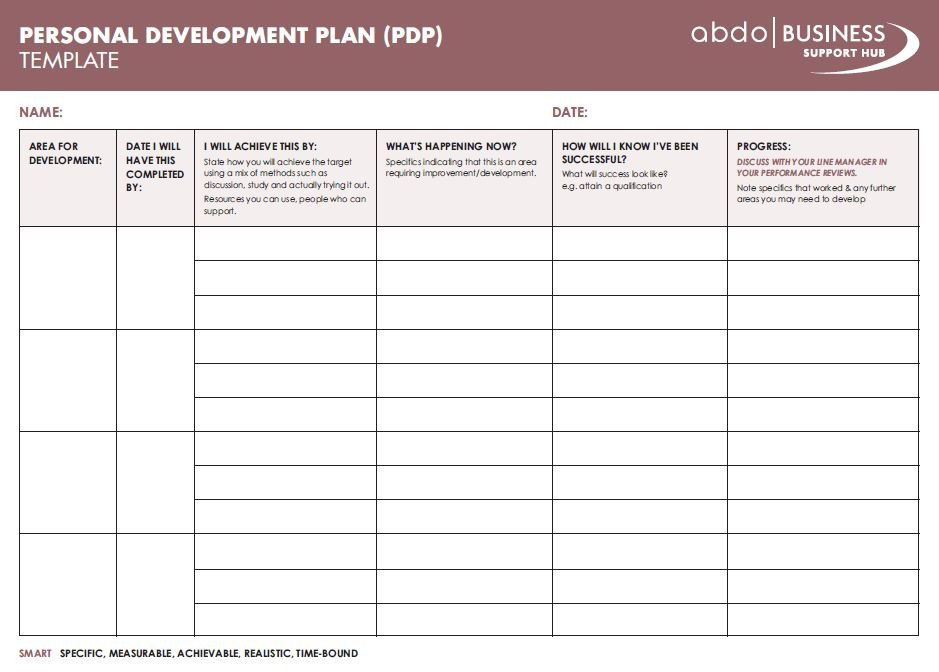 Personal Improvement Plan Template Personal Development Plan Template