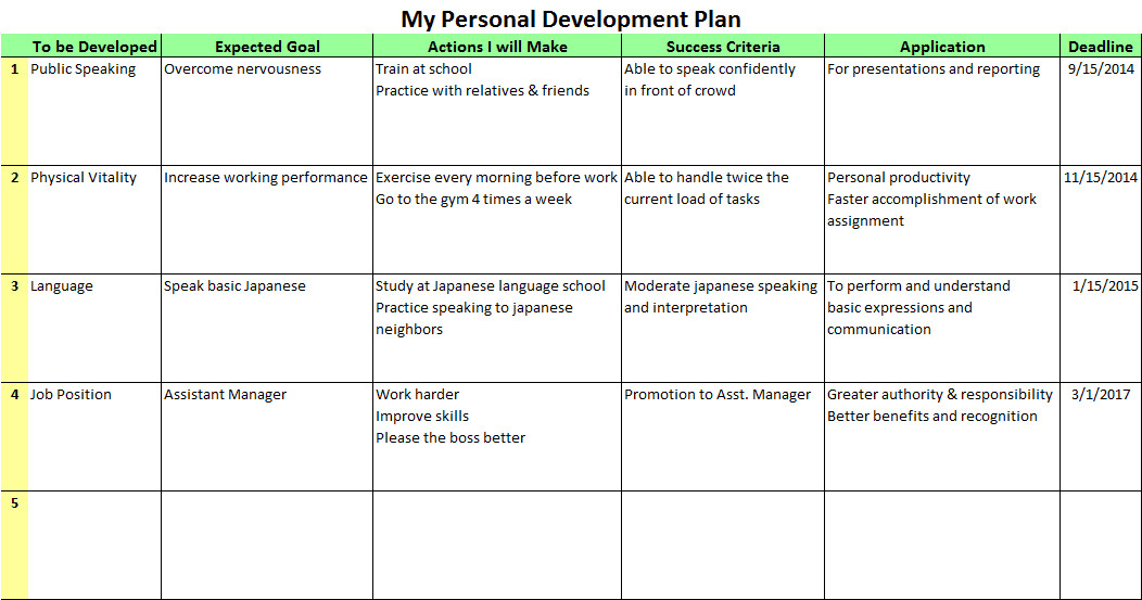 Personal Improvement Plan Template Personal Development Plan Templates