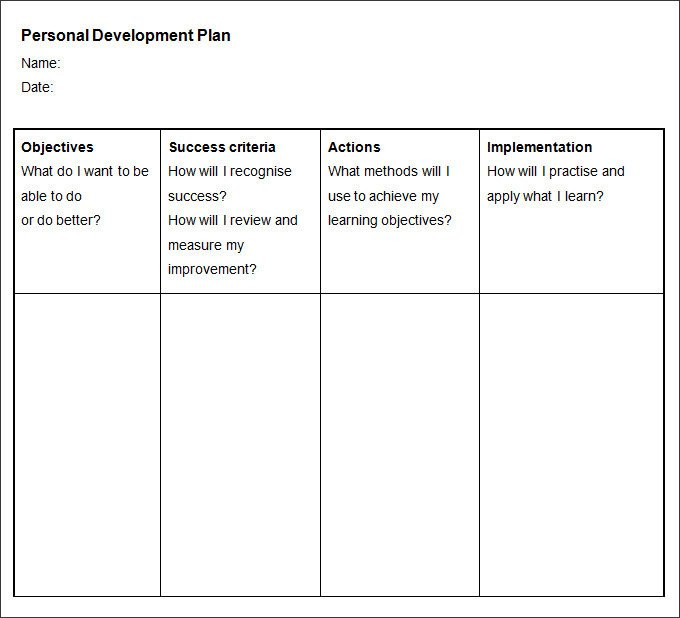 Personal Improvement Plan Template Sample Personal Development Plan Template 8 Free Sample
