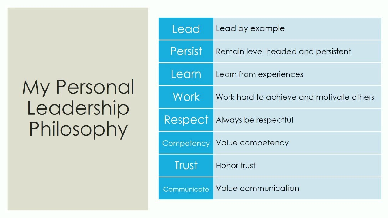 Personal Leadership Philosophy Examples Personal Leadership Philosophy Presentation