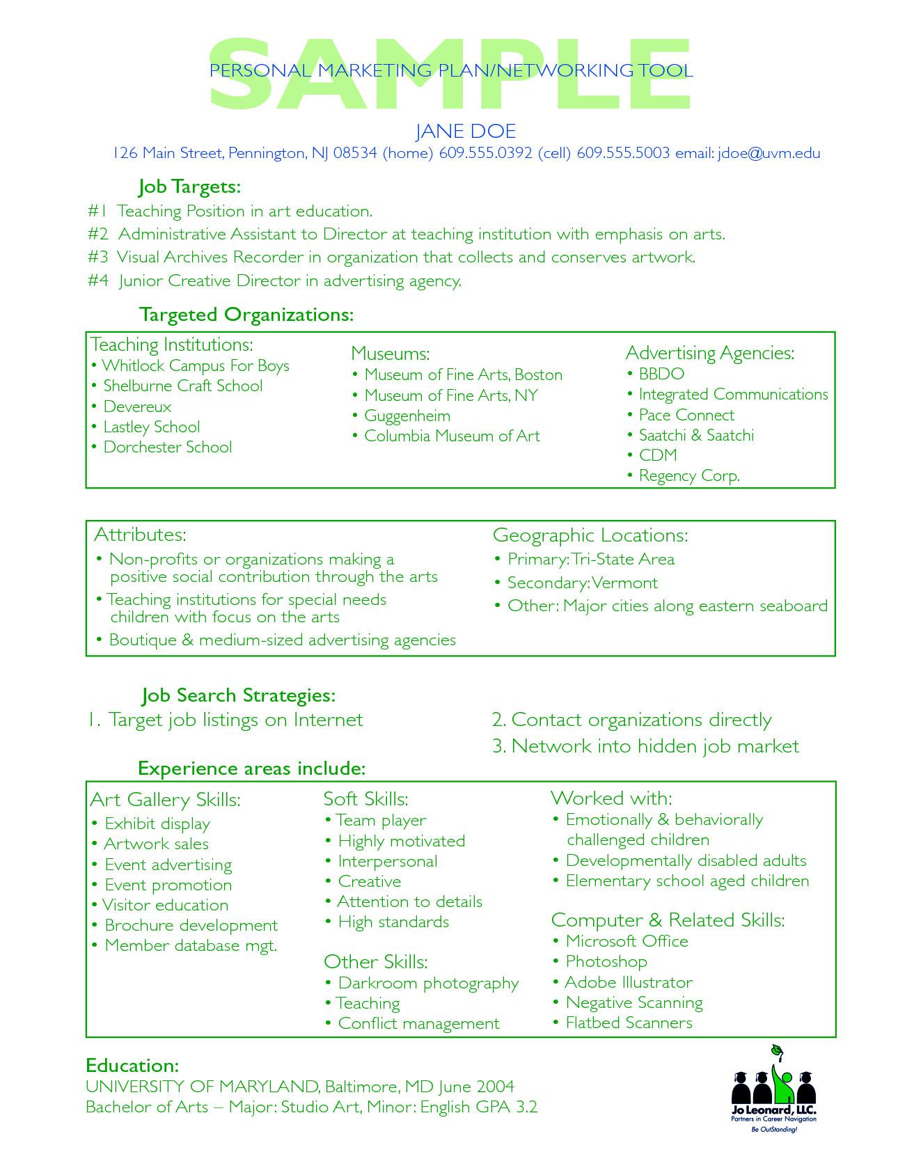 Personal Marketing Plan Example Sample Strategic Marketing Plan My Blog Business