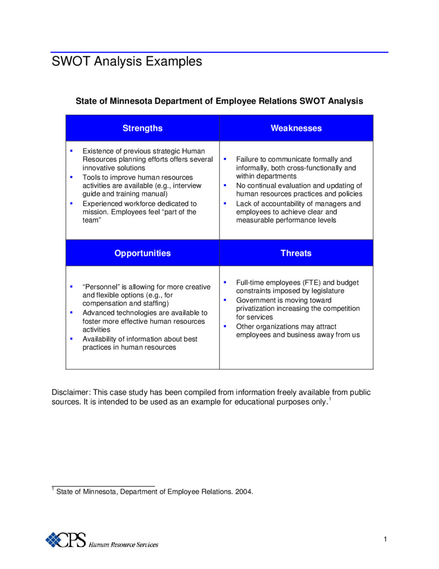 Personal Swot Analysis Examples 2019 Swot Analysis Template Fillable Printable Pdf