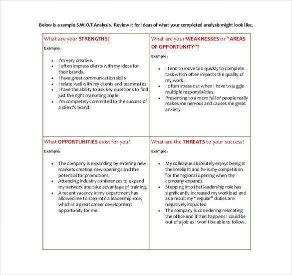 Personal Swot Analysis Examples 23 Personal Swot Analysis Templates Pdf Doc